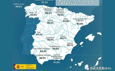 西班牙水储量情况